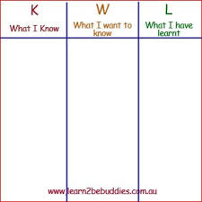 Learning To Be Buddies: Using Journals And Charts To Help Older ...