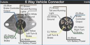 7 Pin Camper Wiring Diagram dodge trailer wiring diagram 6 pin 1upj9 engine diagrams of six pin trailer plug wiring diagram