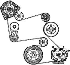 diagram for 2006 pontiac g6 serpentine fixya accessory drive belt routing 3 4l engine