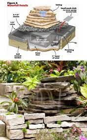 easy diy pond ideas for garden patio