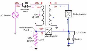 convert ups to inverter diagram convert image delta conversion online ups power quality in electrical systems on convert ups to inverter diagram