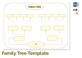 printable family tree charts check out this well spread family tree template it allows you to add