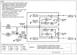 draft diagram indicators flashing trafficators hazards draft diagram indicators flashing trafficators hazards