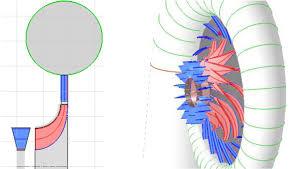 Centrifugal Compressor Impeller Design Pdf Igv For Centrifugal Compressors Turbomachinery Blog