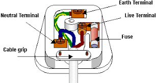 leads direct mains wiring uk mains plug wiring