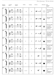 Flute Multiphonics Chart Harry Sparnaay The Bass Clarinetclarinet And Saxophone