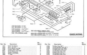 wiring diagram for 1995 club car golf cart 36 volt golf cart Club Car Golf Cart Wiring Schematic wiring diagram for 1995 club car golf cart images of club car gas wiring diagram club car golf cart wiring schematic