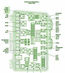 international truck fuse box diagram 2006 jeep fuse panel diagram 2006 wiring diagrams