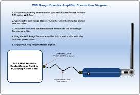 rp tnc wiring diagram wiring diagrams and schematics clcm cm 222 jpg