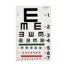 Jaeger Number 1 Eye Chart Tech Med Jaeger Eye Chart Plastic Avacare Medical