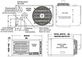 unit heater wiring diagram photo album wire diagram images Reznor Heater Wiring Diagram modine gas heater wiring diagram wiring diagram modine gas heater wiring diagram wiring diagram reznor garage heater wiring diagram