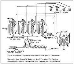 model t wiring plug wiring diagram blog ford model a ignition wiring diagram at Ford Model A Wiring Diagram