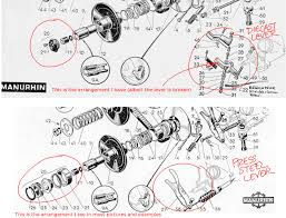the making of a manurhin beltomatic on first sight it would appear that the arrangement shown in the top diagram has a very complicated arrangement of spacers and washers originally i