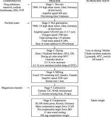 Quadro Comil Screen Size Chart Pngline