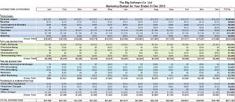 Excel Budget Examples Best Photos Excel Budget Examples Spreadsheet Templates Free