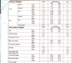 factory Alignment specs - MY350Z.COM - Nissan 350Z and 370Z Forum ...