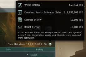 Asset Net Worth Total Net Worth Indicator Eve Online