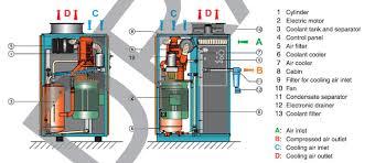 compresor de aire partes. compresor de aire partes g