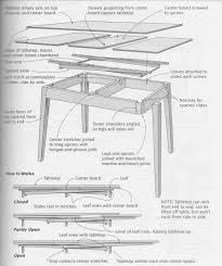 ilrated cabinetmaking bill hylton great draw leaf table article