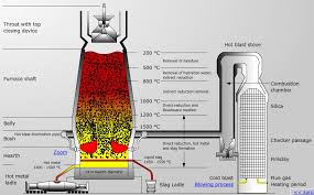 furnace wiring diagram on furnace images free download wiring Coleman Furnace Wiring Diagram furnace wiring diagram 6 goodman electric furnace wiring diagram coleman gas furnace wiring schematic coleman furnace wiring diagram mobile home