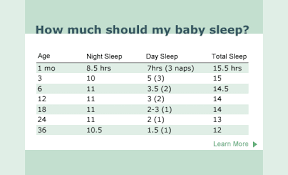 How Much Sleep Does My Child Need Chart Teaching Your Children Through Positive Parenting Sleep