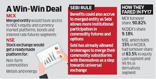 Nse Mcx Nse In Talks To Team Up For Bigger Exchange Play
