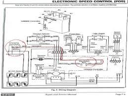 ezgo gas wiring diagram on ezgo download wirning diagrams yamaha g1 gas golf cart wiring diagram at Yamaha Gas Golf Cart Wiring Diagram