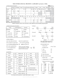 Itu phonetic alphabet and numbers. File Ipa Chart 2020 Pdf Wikimedia Commons