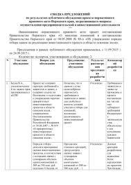 КУРСОВАЯ РАБОТА Анализ инвестиционных проектов и его  Сводка предложений Министерство экономического развития