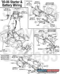 obd wire harness diagram obd image wiring diagram fox body wiring harness diagram fox auto wiring diagram schematic on obd1 wire harness diagram