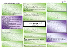 Difference Between Art And Design Creative Curriculum Overviews Lavender Primary School