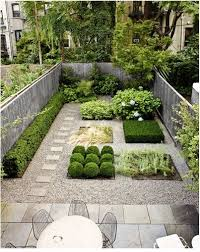 Garden Designs For Small Gardens Concept