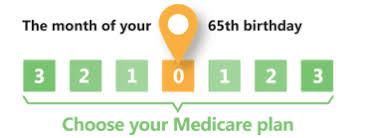 New To Medicare Mary Washington Medicare Advantage