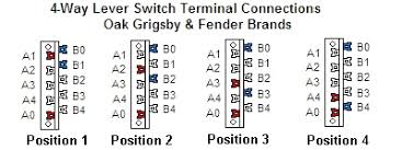 wiring way switch diagram wiring diagram 3 way and 4 wiring diagrams multiple lights do it