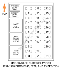 2001 ford expedition fuse box 2009 02 23 022607 87562964 ravishing 02 ford expedition fuse box diagram 2001 ford expedition fuse box 2001 ford expedition fuse box under dash and relay diagram 1997