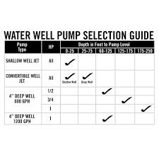 4 wire well pump wiring diagram wiring diagram Wiring Well Pump Installation 4 wire well pump wiring diagram