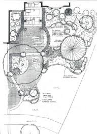 Small Picture 608 best Garden design images on Pinterest Landscaping Plants