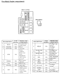 mazda rx 8 fuse box diagram mazda wiring diagrams online