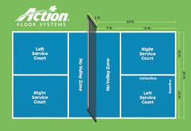 pickleball court size should you put pickleball courts in a park action floors
