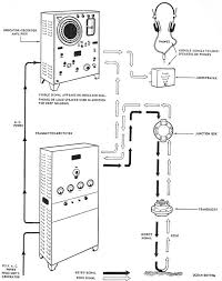 naval sonar chapter 15 pictorial diagram of the nmc 2 equipment