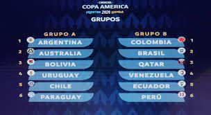 مشاهد اللوتس الة تصوير مباريات كوبا امريكا 2020 -  alfombrastapetesyportadas.com