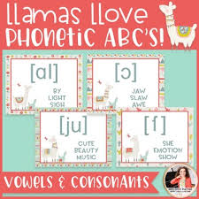 Something to keep in mind is that not every language contains every phonetic sound/symbol. International Phonetic Alphabet Posters Llamas Music Class Decor