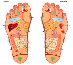 Resultado de imagen de significado de los pies