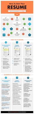 How To Start A Resume Flow Chart How To Start A Resume Resume Genius 9