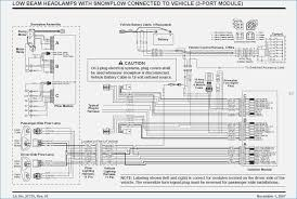 fisher minute mount plow truck side wiring harness readingrat xyz fisher minute mount wiring diagram complete wiring diagram western plow wiring diagram mechanics guide