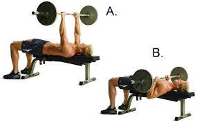 Chest Training U2013 Dead Bench Press Brute Force StrengthStrength Training Bench Press
