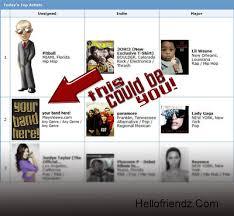 November 2009 Music Charts Myspace Music Plays Increaser November 2009