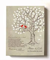muralmax personalized family tree lovebirds stretched canvas wall art make your wedding  on personalized love birds wall art with amazon muralmax personalized family tree lovebirds stretched