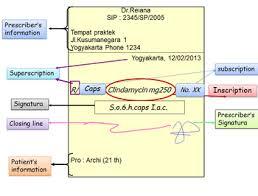 How To Write Prescriptions Fk Wiki