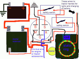 wiring diagram for mtd ignition switch wiring diagram yard hine riding lawn mower wiring diagram the